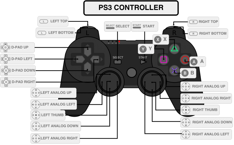 controller_ps3_2